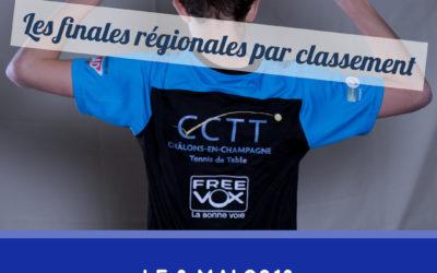Les finales régionales par classement à Faulquemont