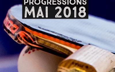 [Progression mensuelle] Meilleures progressions mai 2018